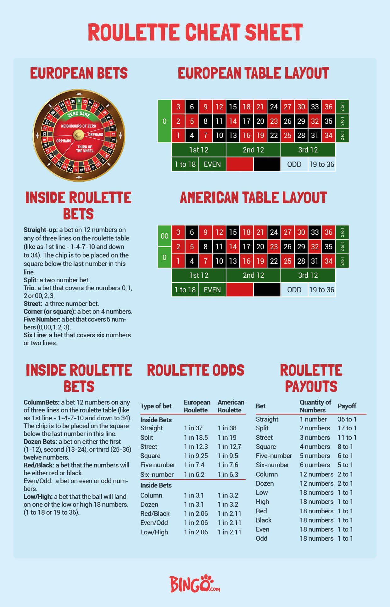 online casino cheats for roulette